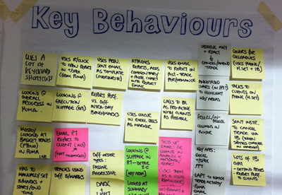 UX related sticky notes showing research findings